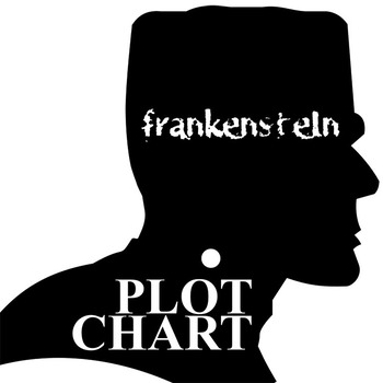 frankenstein plot analysis