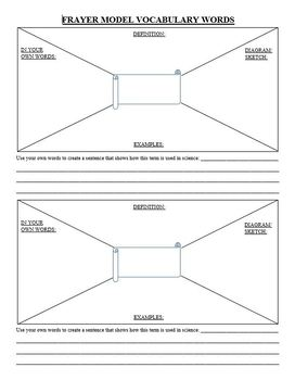 FRAYER MODEL SCIENCE VOCABULARY WORKSHEET