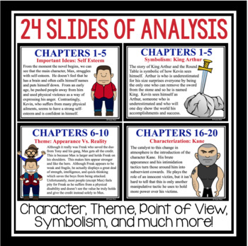 FREAK THE MIGHTY ANALYSIS NOTES - THEME, SETTING, CHARACTER, & MORE