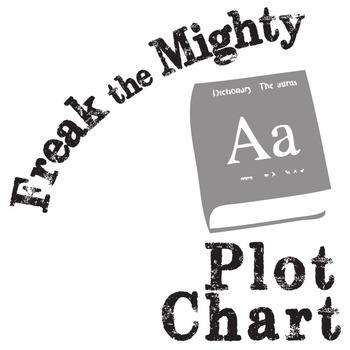 FREAK THE MIGHTY Plot Chart Organizer Diagram Arc - Freyta