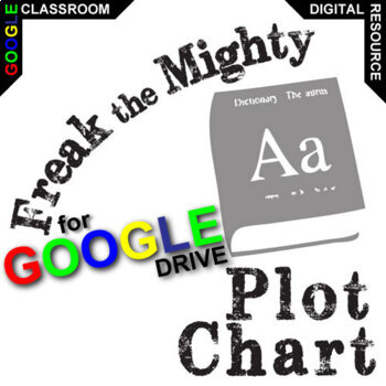 FREAK THE MIGHTY Plot Chart Organizer Arc - Freytag (Created for Digital)