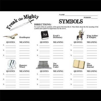 Freak The Mighty Symbols Analyzer By Created For Learning Tpt