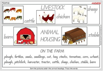 AGRICULTURE: FARMING - FRED THE FARMER BOOKS 1-3 INTEGRATED MATH & LITERACY ...