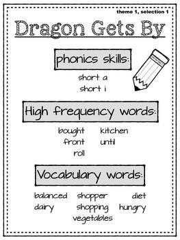 FREE 1st Week Phonics Skill Instruction Recording Sheet (Houghton Mifflin)