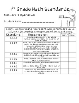 1st grade Minnesota Math Standards Student Documentation