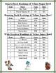FREE 2018 Super Bowl Fantasy Football Math Activity-Common Core