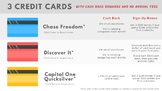 FREE Financial Literacy | 3 Cash-Back Credit Cards to Buil