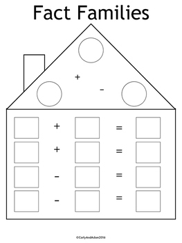 Free Fact Family Worksheets, Add, Subtract, Multiply, Divide