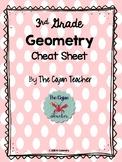 FREE 3rd Grade Geometry Cheat Sheet
