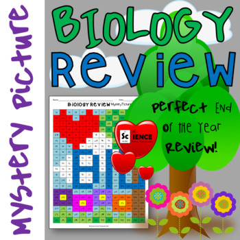 Love Biology Review Mystery Picture For Your End of the Year Review