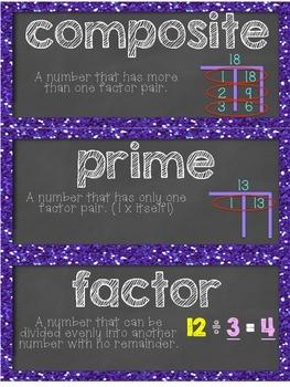 FREE 4th Grade Common Core Vocabulary Word Wall: Operations & Algebraic Thinking