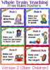 Whole Brain Teaching Classroom Rules Posters (FREE)