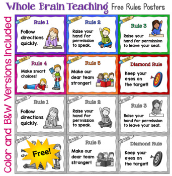 Whole Brain Teaching Classroom Rules Posters (FREE) by Laura Candler