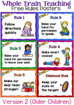 photo relating to Free Printable Classroom Rules Poster identify Comprehensive Mind Coaching Clroom Suggestions Posters (No cost)