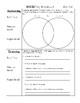 FREE 5th Grade Common Core Reading Response Logs