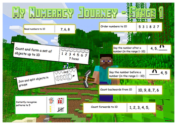 FREE A3 Maths Place Mat (NZ Numeracy Stage 1) Ages 5-6 - Minecraft Themed