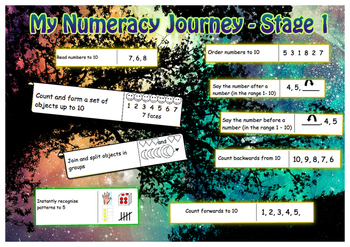 FREE A3 Maths Place Mat (NZ Numeracy Stage 1) Ages 5-6 Track Learning, Reports