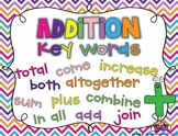 FREE Addition and Subtraction Key Word Posters