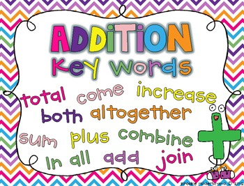 FREE Addition and Subtraction Key Word Posters | TpT