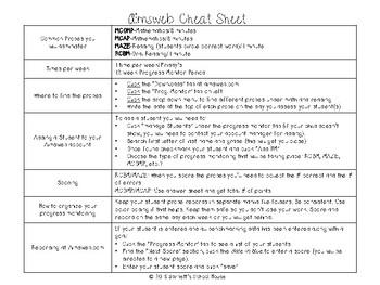 FREE Aimsweb How-To Sheet {Cheat Sheet}