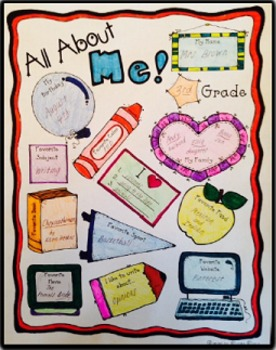 Breathtaking image regarding free printable all about me posters