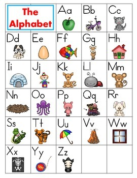 FREE Alphabet Charts for Guided Reading (Including Alphabet Posters)