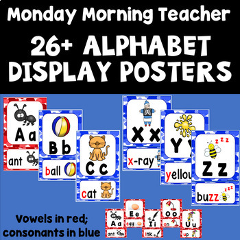 FREE Alphabet Display Posters, based on Jolly Phonics
