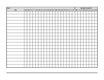 FREE Alphabet (SATIPN Order) Assessment Tool
