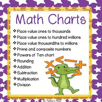 FREE Amazing Elementary Math Charts!