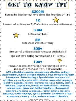 FREE! An Informational Handout on TpT & Speech-Language Pathologist TpT Shops