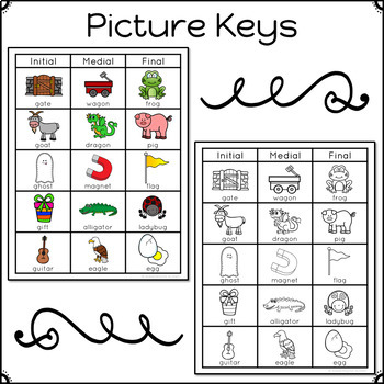 FREE Articulation Activity: /g/ Spinner Speech Therapy Game