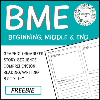 FREE - BME - Beginning Middle End Template