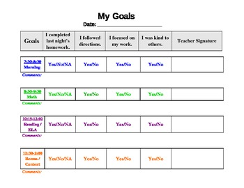 Free behavior chart template by corrina allen teachers for Abc chart behaviour template