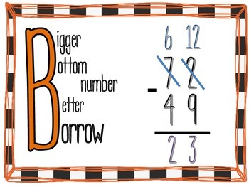 Bigger Bottom Number Better Borrow Anchor Chart