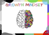 FREE Blank Growth Mindset Poster. TASK: complete with your