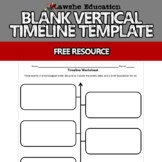 FREE Blank Timeline for World History, US History, United States History