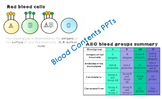 FREE - Blood Contents PPTs - FREE