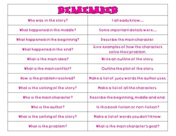 {NEON} Blooms Taxonomy Close Reading Questions Reading Comprehension
