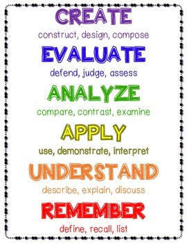 FREE Bloom's Taxonomy Poster