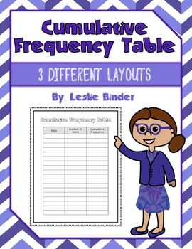 Cumulative Frequency Table {Freebie}
