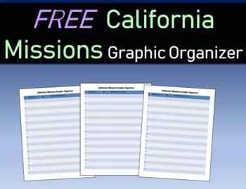 FREE - California Missions Graphic Organizer