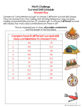 FREE Camping Math Challenge-End of the Year FF, Center, Homework or Enrichment