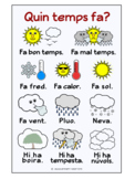 Catalan Weather and Seasons Posters and Printables