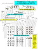 FREE Center Mgmt RTI & Documentation Packet for Math (Kinder Focus)