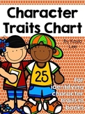FREE Character Traits Chart