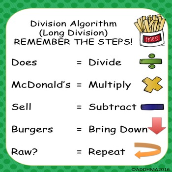 FREE Checklist and Reminder Poster for Long Division/Division Algorithm