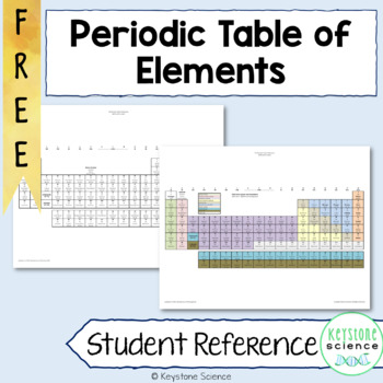 FREE Chemistry IUPAC Periodic Table