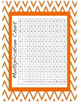 FREE Chevron Multiplication Chart by SPEDucate the World | TpT