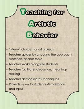 FREE: Choice-Based Art/Teaching for Artistic Behavior Infographic/Poster