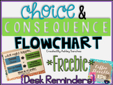 Choices and Consequences Flow Map *Desk Reminder* [FREEBIE]